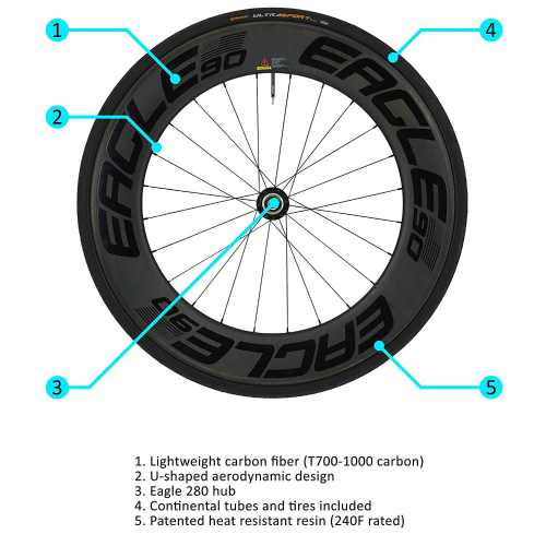 Eagle Lightweight Carbon Fiber Clincher Wheelset 2