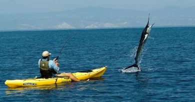 Complete-Guide-Basic-Kayak-Fishing